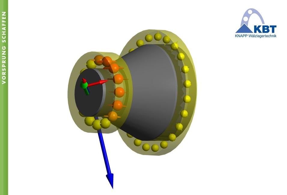 Mehrkörpersimulation für Pumpen und Kompressoren